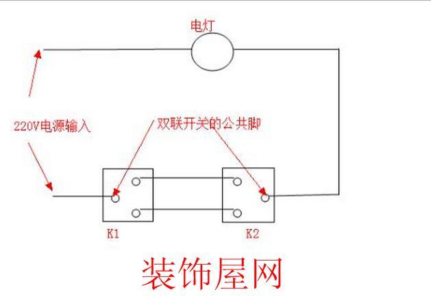 首先如果是需要一个双控开关控制的,那么就要选择一个好一些的双控开关,还有就是自己平时要注意到的各种方面,当然像是自己平时可以考虑的地方还是很多的,需要自己去注意到这些细节,尤其是双控开关接线图。   双控开关接线图:什么是双控开关   现在的开关都是为了方便实用的,双控开关就是为了让大家可以在不同的地方控制灯泡,控制灯泡的亮度还有就是开和关,一般的像是卧室的开关,很多人喜欢设计双控开关在床头以及门口的位置,这样关灯就方便了,也是比较便利的作用。    双控开关接线图:双控开关分类   双控开关的分类还